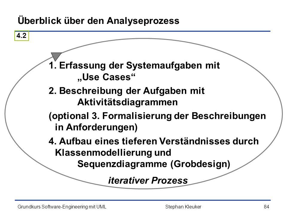 Überblick über den Analyseprozess