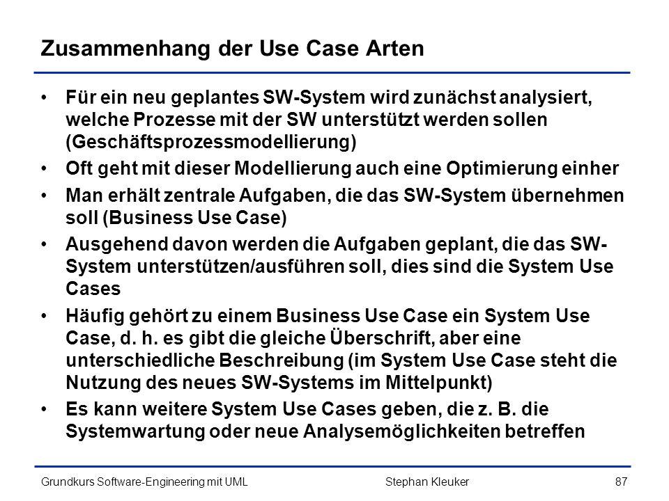 Zusammenhang der Use Case Arten