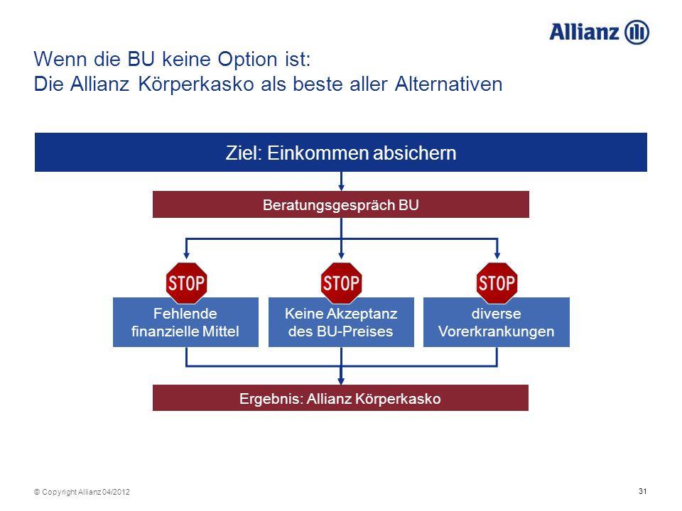 Wenn die BU keine Option ist: Die Allianz Körperkasko als beste aller Alternativen