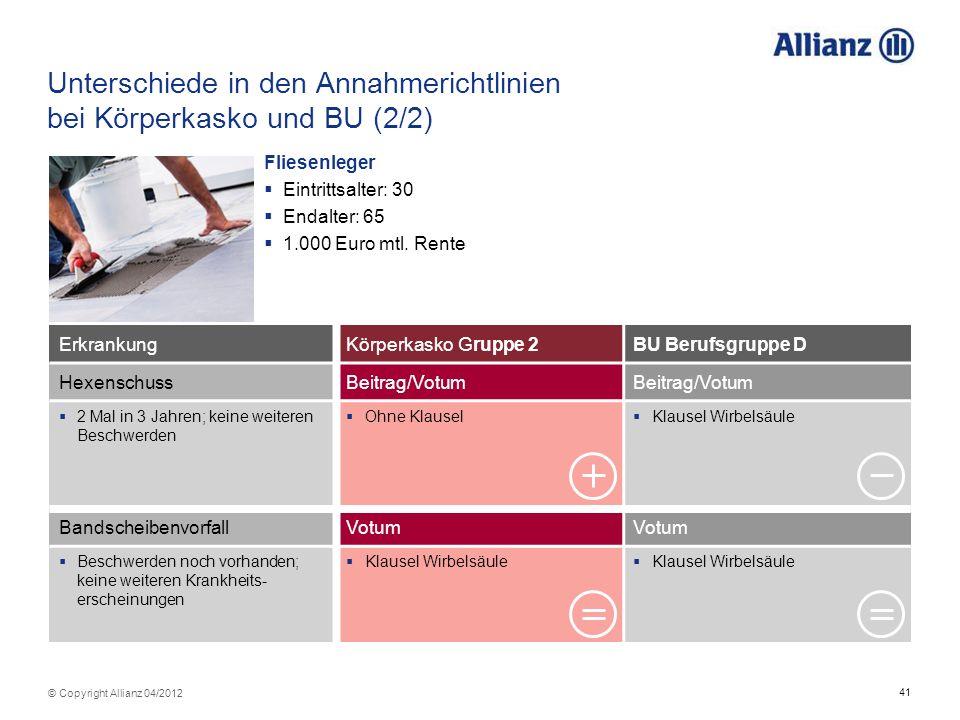 Unterschiede in den Annahmerichtlinien bei Körperkasko und BU (2/2)