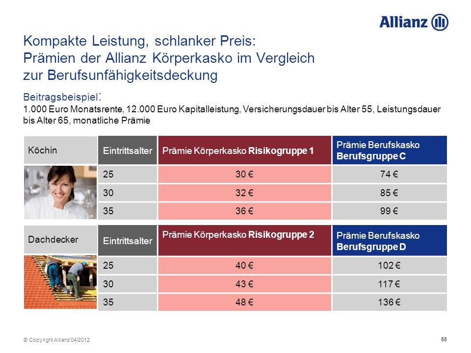 Kompakte Leistung, schlanker Preis: Prämien der Allianz Körperkasko im Vergleich zur Berufsunfähigkeitsdeckung