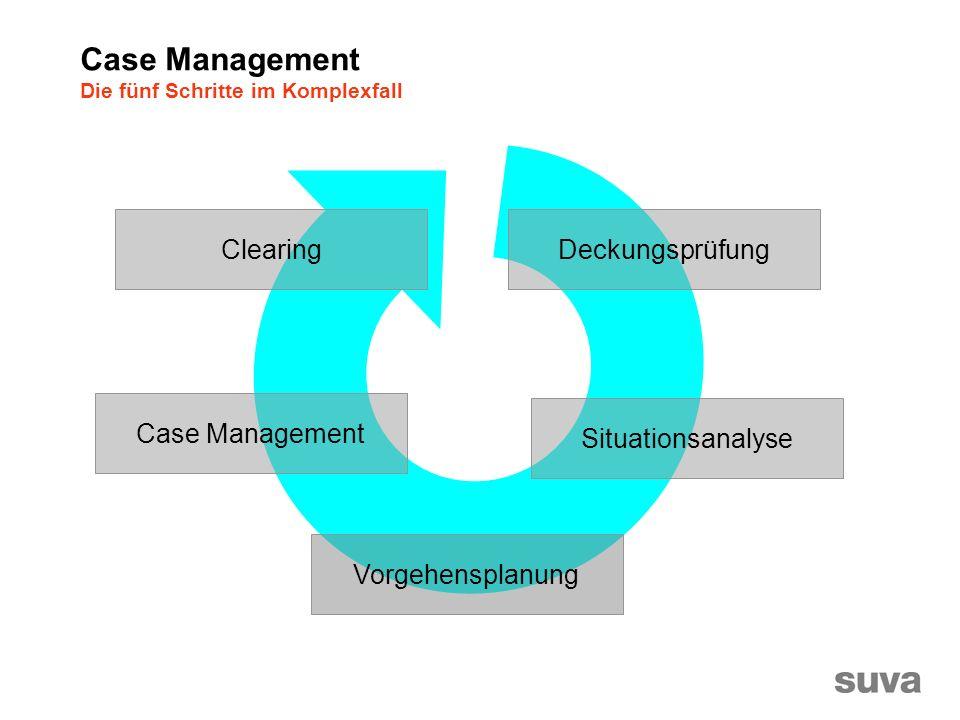 Case Management Die fünf Schritte im Komplexfall