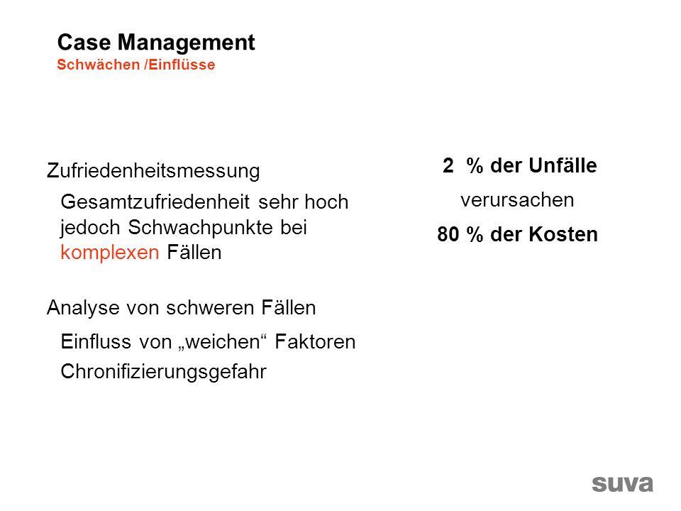 Case Management Schwächen /Einflüsse