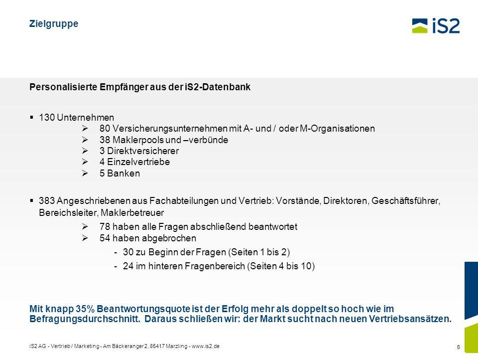 Personalisierte Empfänger aus der iS2-Datenbank