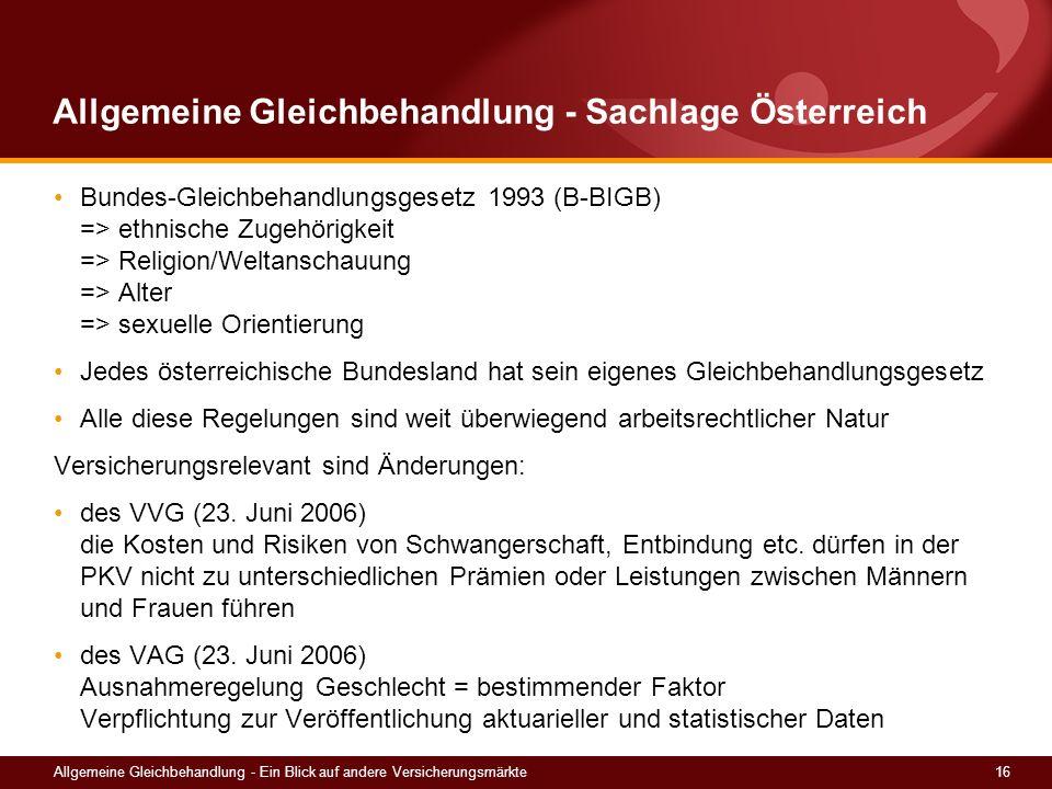 Allgemeine Gleichbehandlung - Sachlage Österreich
