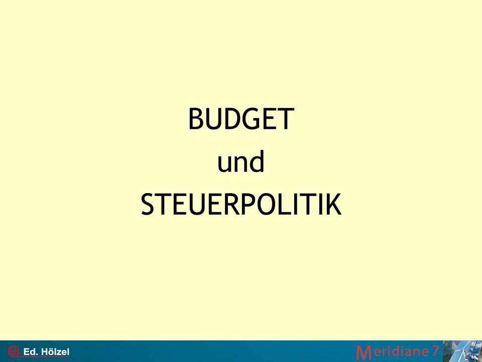 BUDGET und STEUERPOLITIK