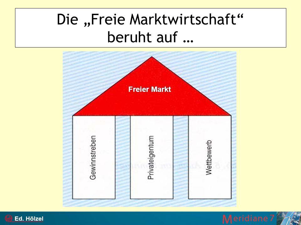 """Die """"Freie Marktwirtschaft beruht auf …"""