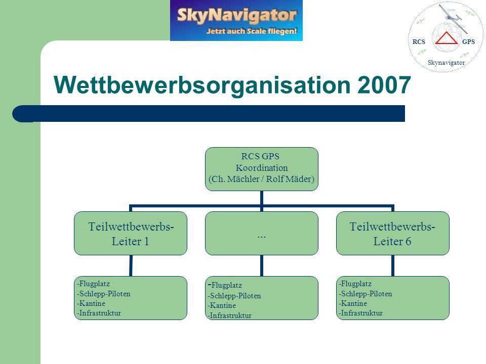 Wettbewerbsorganisation 2007