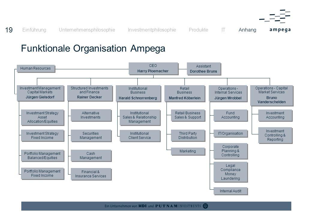 Funktionale Organisation Ampega