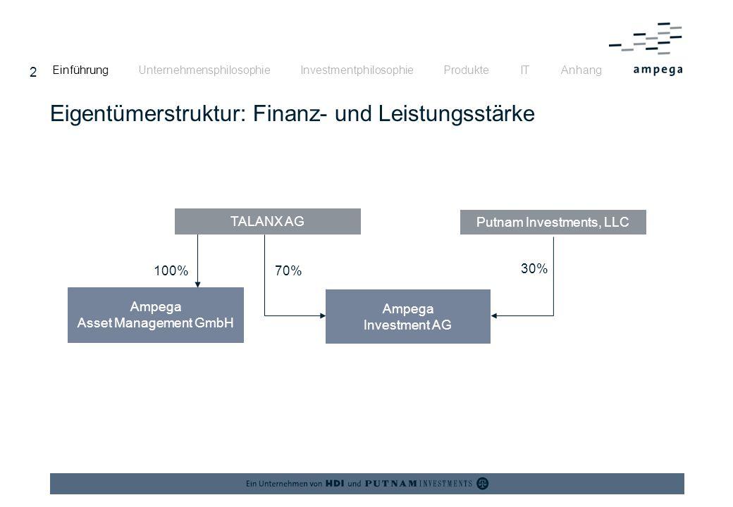 Eigentümerstruktur: Finanz- und Leistungsstärke