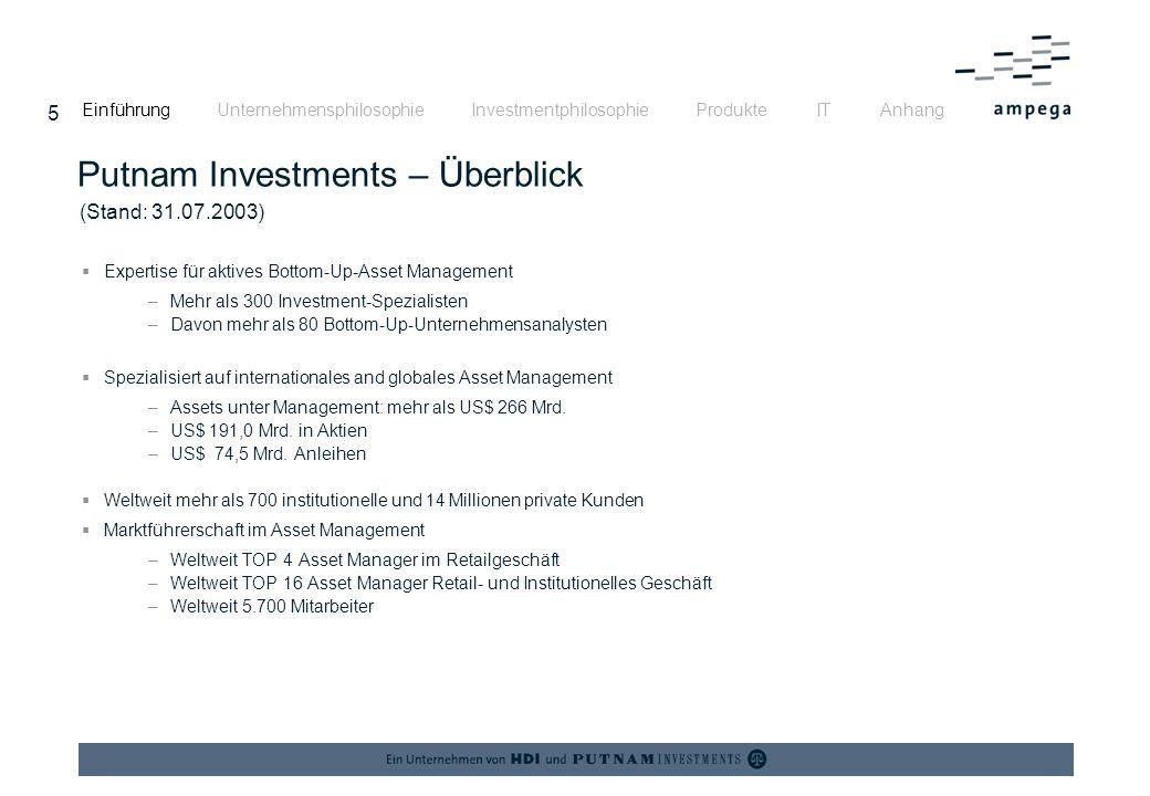 Putnam Investments – Überblick