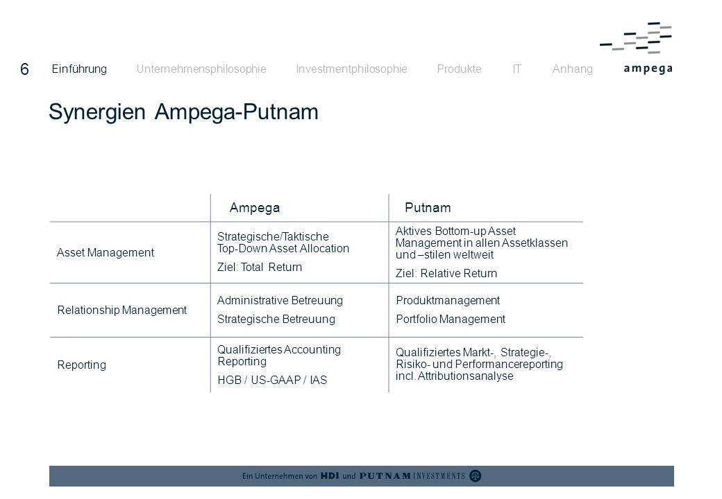 Synergien Ampega-Putnam