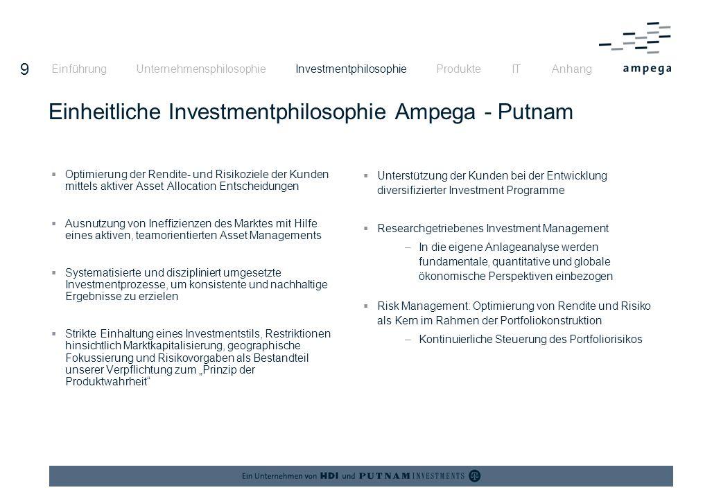 Einheitliche Investmentphilosophie Ampega - Putnam