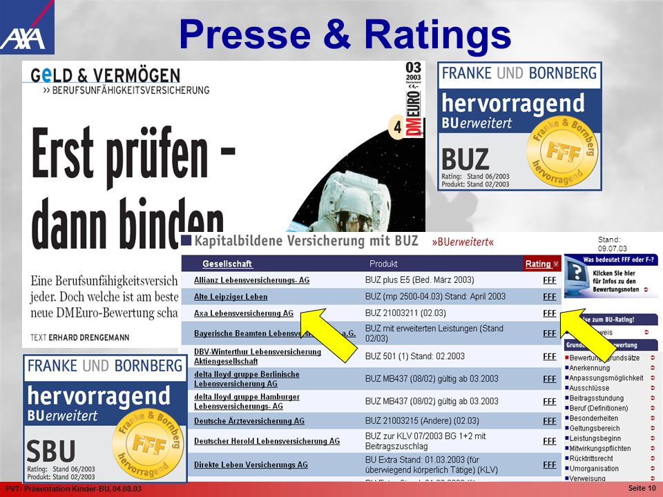 Presse & Ratings Stand: 09.07.03