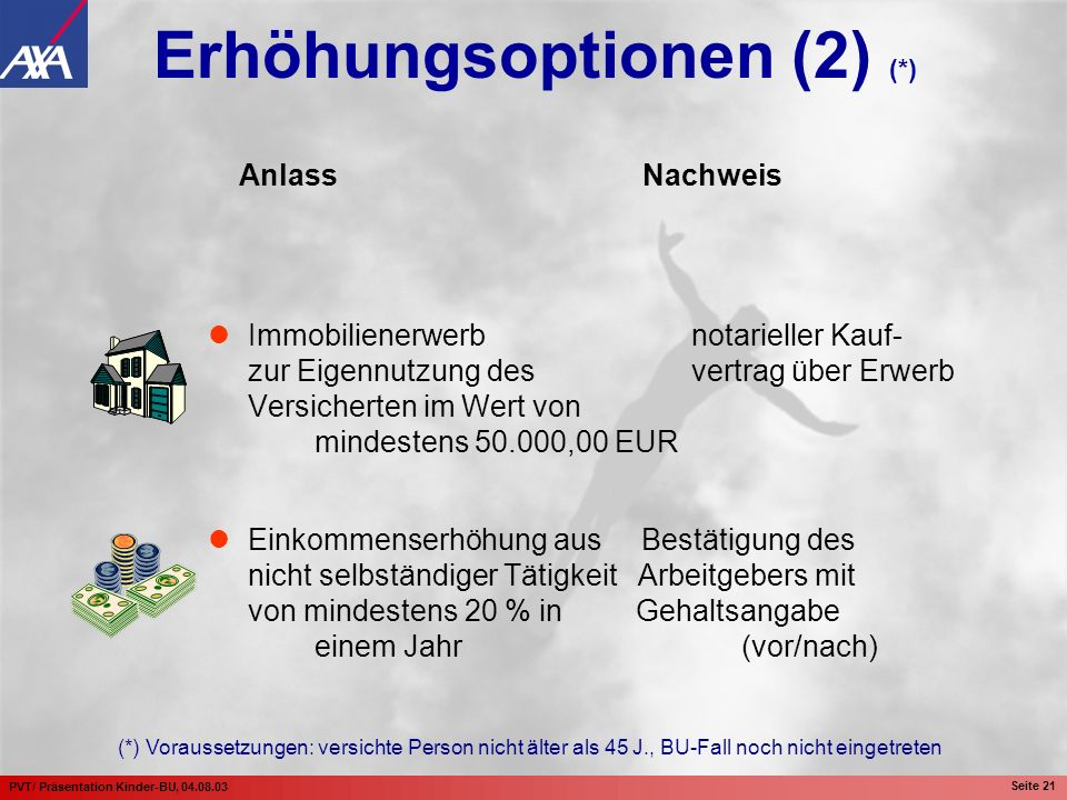 Erhöhungsoptionen (2) (*)