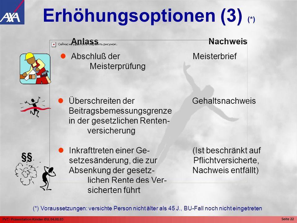 Erhöhungsoptionen (3) (*)