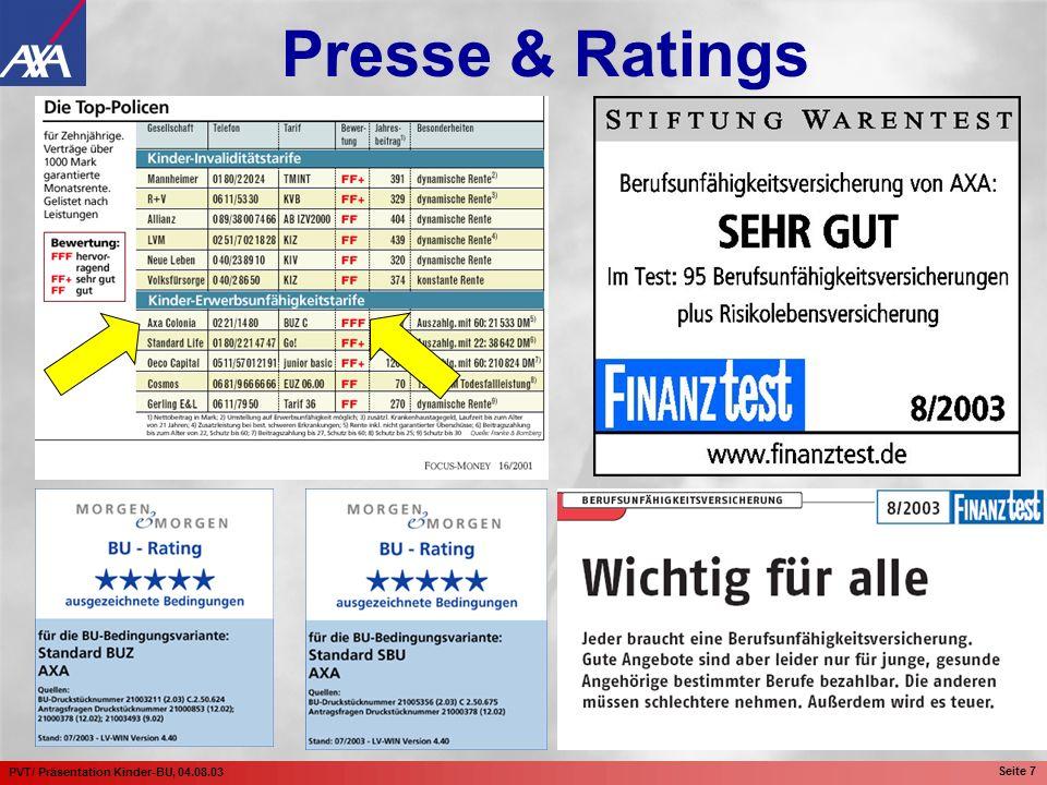 Presse & Ratings