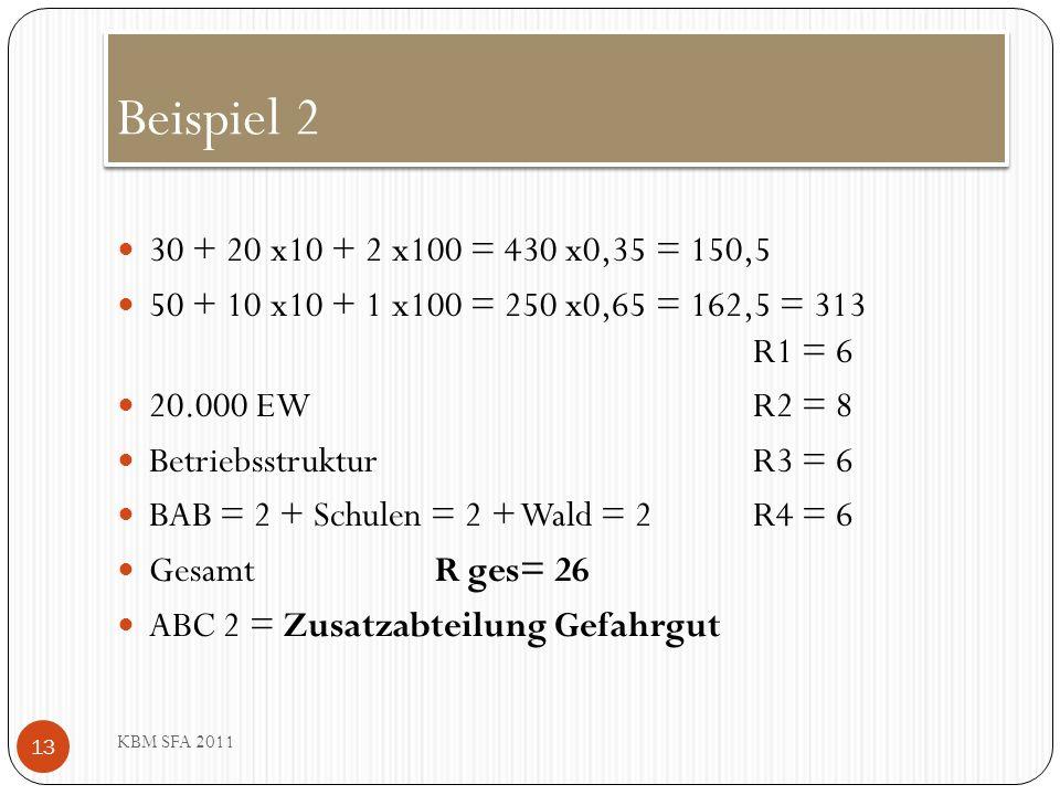 Beispiel 2 30 + 20 x10 + 2 x100 = 430 x0,35 = 150,5. 50 + 10 x10 + 1 x100 = 250 x0,65 = 162,5 = 313 R1 = 6.