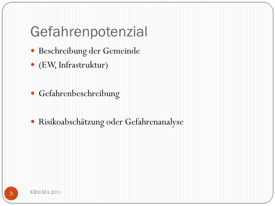Gefahrenpotenzial Beschreibung der Gemeinde (EW, Infrastruktur)