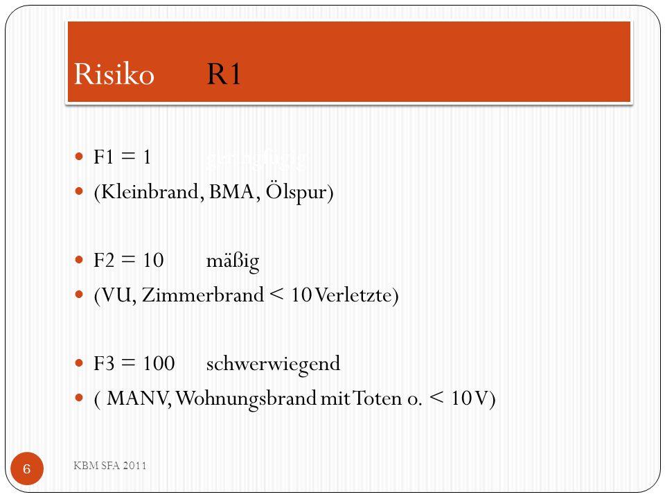 Risiko R1 F1 = 1 geringfügig (Kleinbrand, BMA, Ölspur) F2 = 10 mäßig