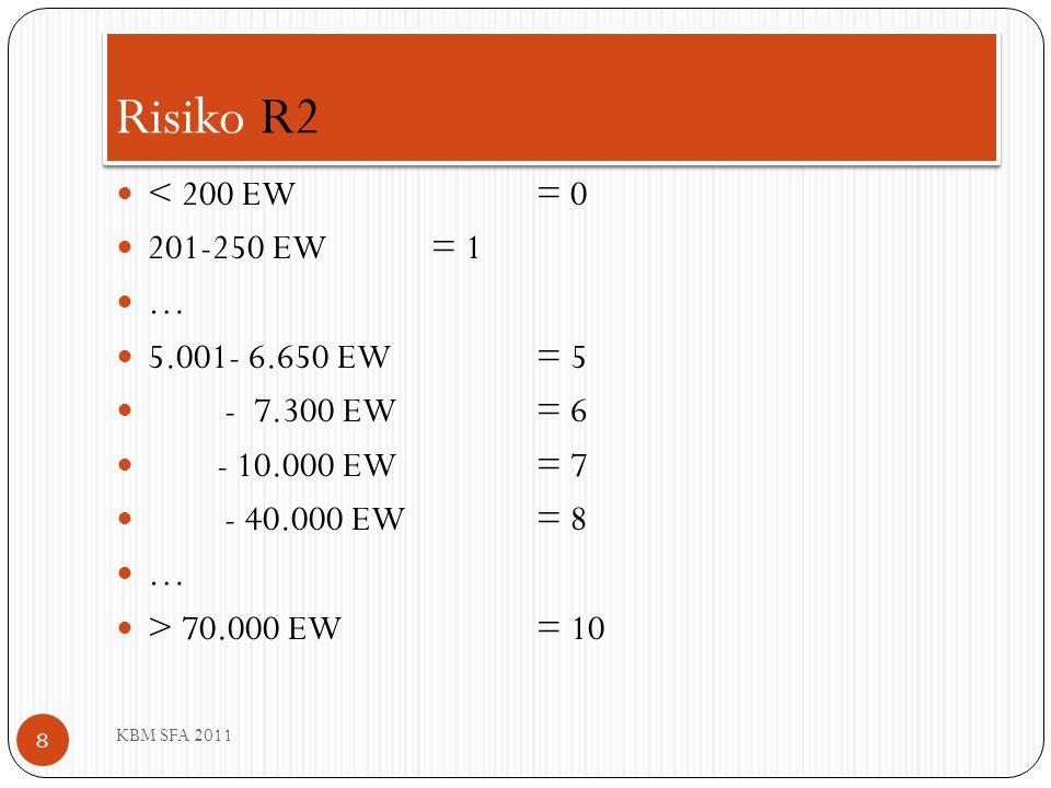 Risiko R2 < 200 EW = 0 201-250 EW = 1 … 5.001- 6.650 EW = 5