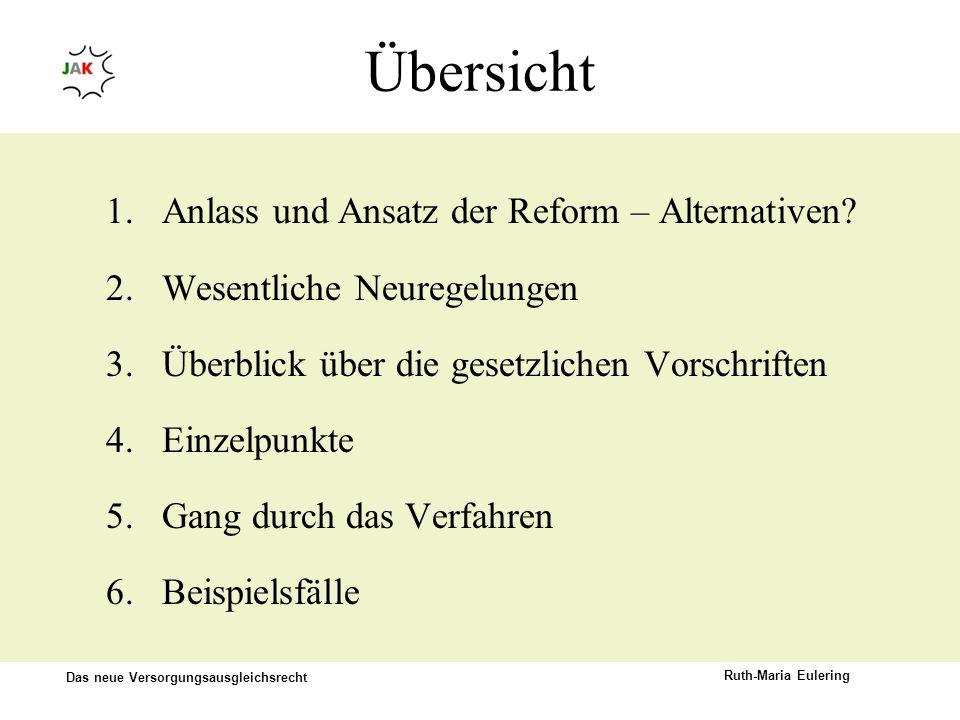 Übersicht Anlass und Ansatz der Reform – Alternativen