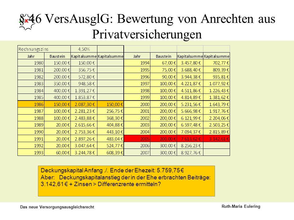 § 46 VersAusglG: Bewertung von Anrechten aus Privatversicherungen
