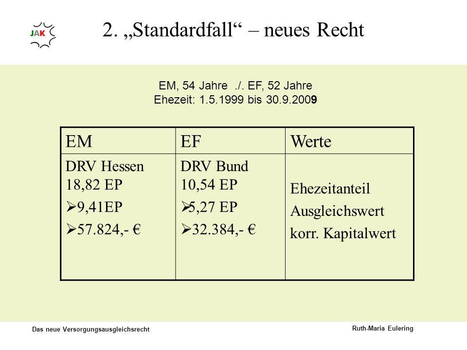"""2. """"Standardfall – neues Recht"""