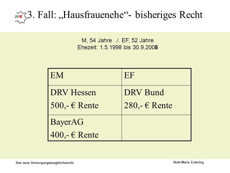 "3. Fall: ""Hausfrauenehe - bisheriges Recht"