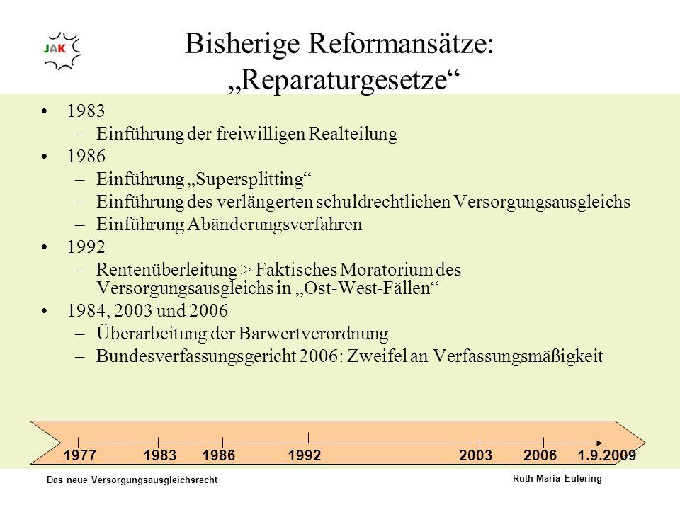 """Bisherige Reformansätze: """"Reparaturgesetze"""