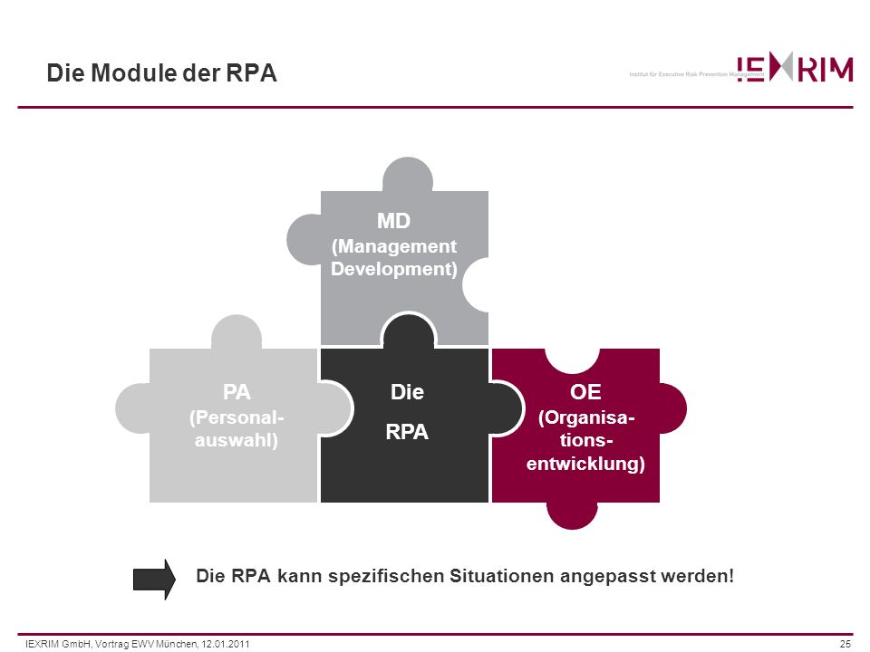 Die Module der RPA Die RPA PA (Personal-auswahl)