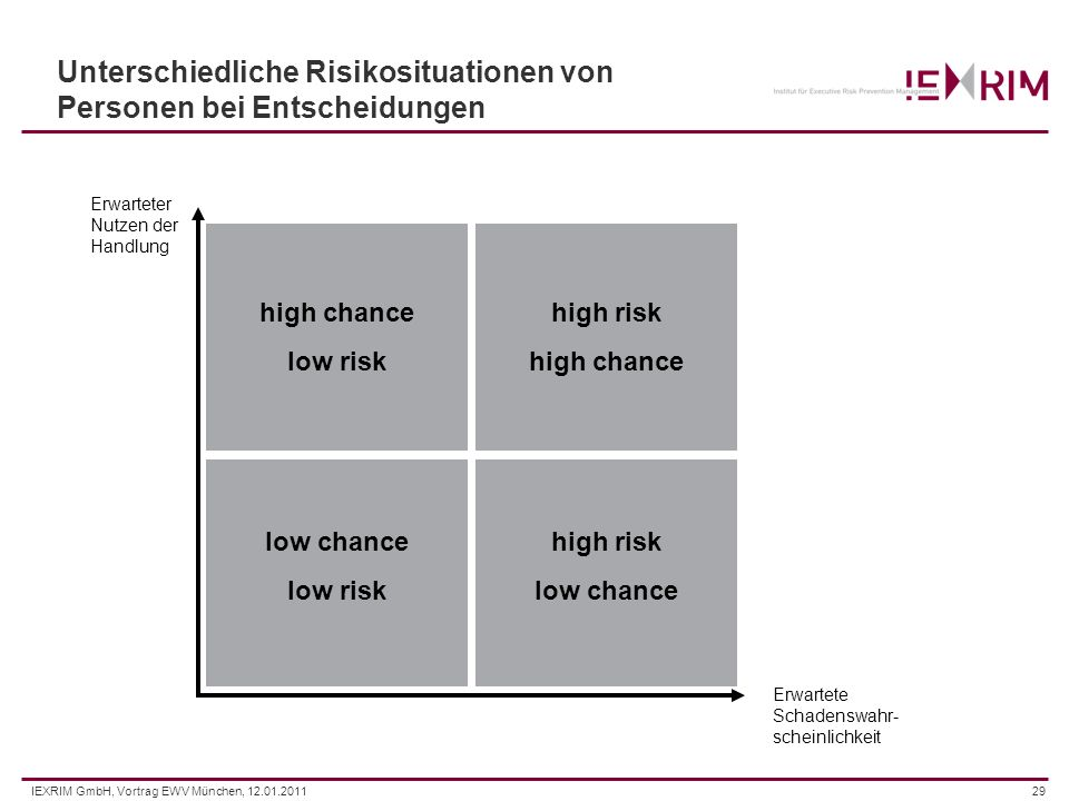 Unterschiedliche Risikosituationen von Personen bei Entscheidungen