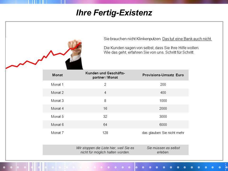 Kunden und Geschäfts- partner / Monat Provisions-Umsatz Euro