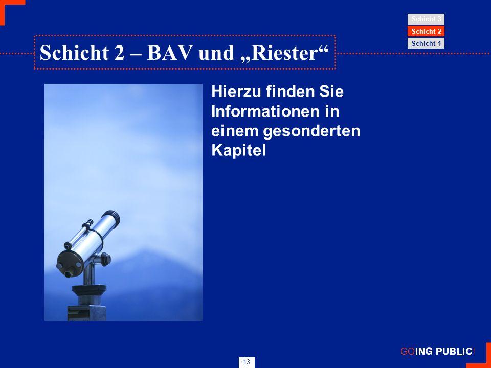 """Schicht 2 – BAV und """"Riester"""