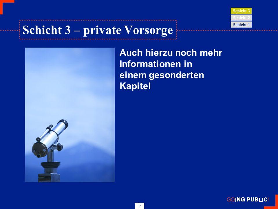 Schicht 3 – private Vorsorge