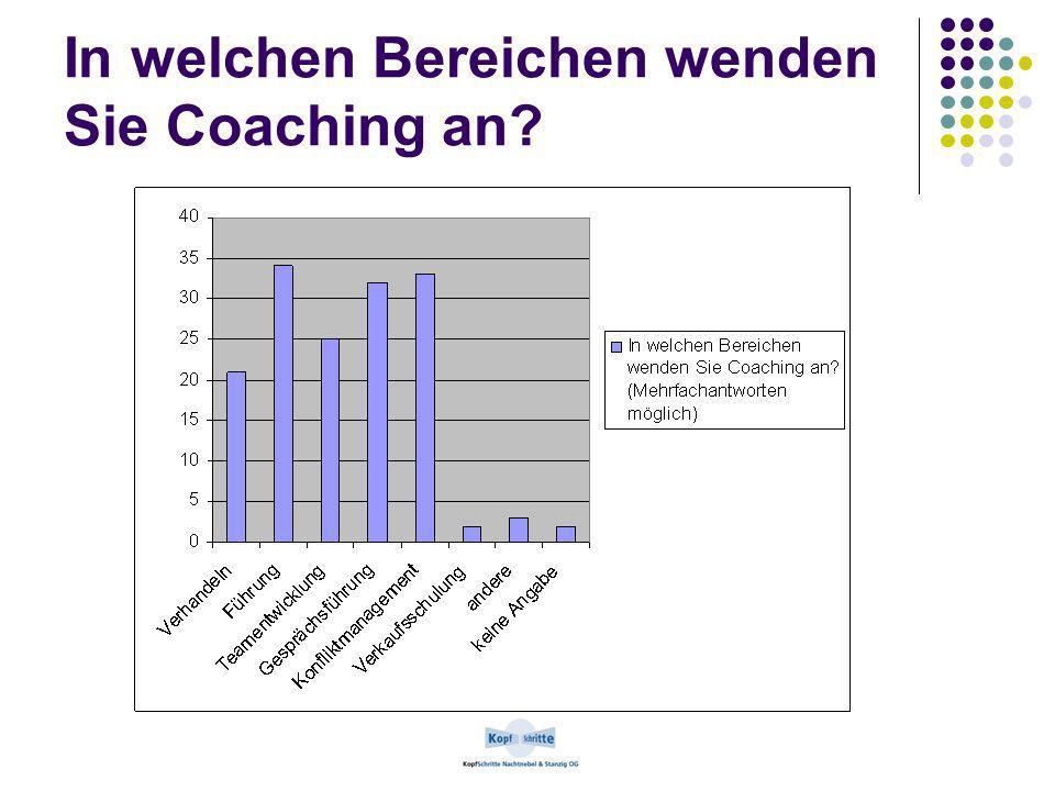 In welchen Bereichen wenden Sie Coaching an