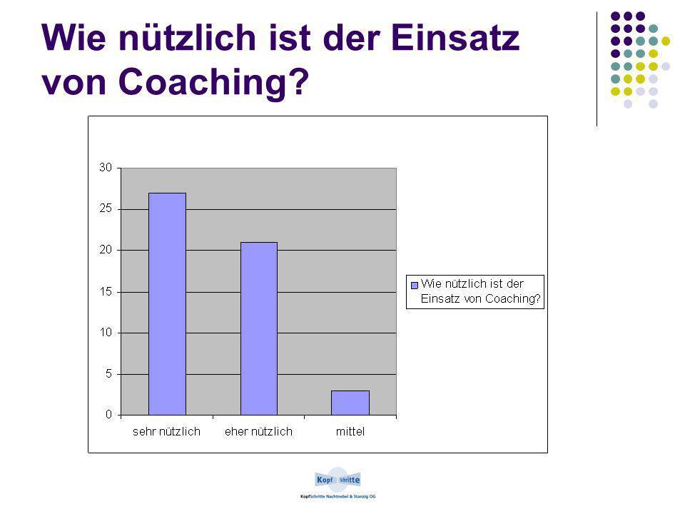 Wie nützlich ist der Einsatz von Coaching