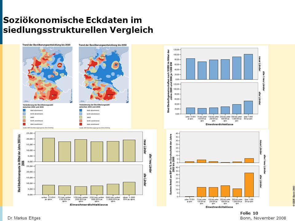 Soziökonomische Eckdaten im siedlungsstrukturellen Vergleich