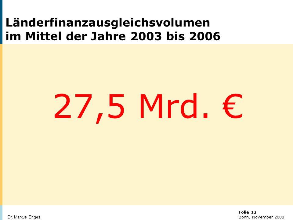 Länderfinanzausgleichsvolumen im Mittel der Jahre 2003 bis 2006