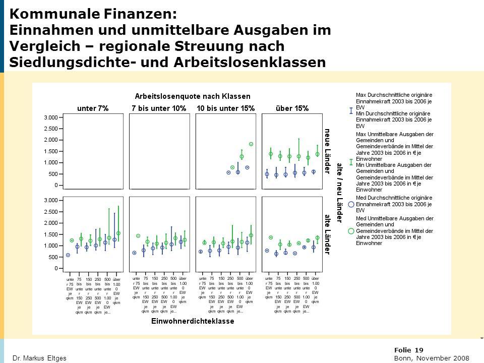 Kommunale Finanzen: Einnahmen und unmittelbare Ausgaben im Vergleich – regionale Streuung nach Siedlungsdichte- und Arbeitslosenklassen