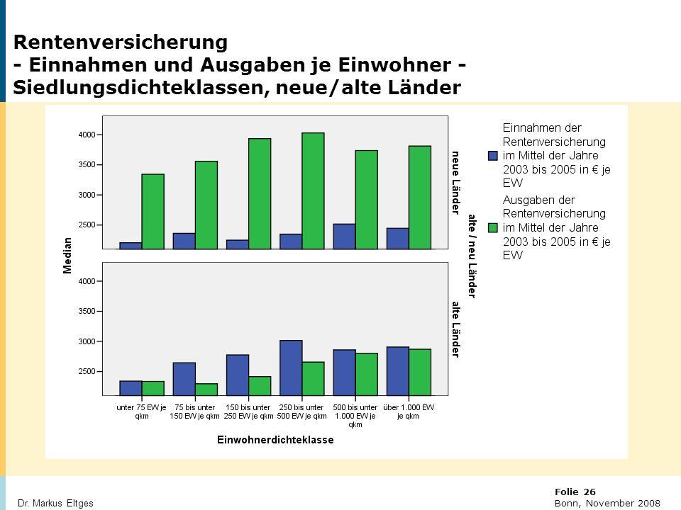 Rentenversicherung - Einnahmen und Ausgaben je Einwohner - Siedlungsdichteklassen, neue/alte Länder