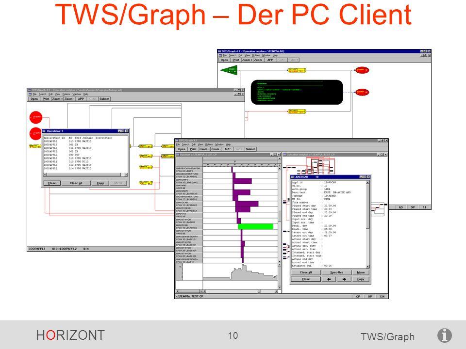 TWS/Graph – Der PC Client