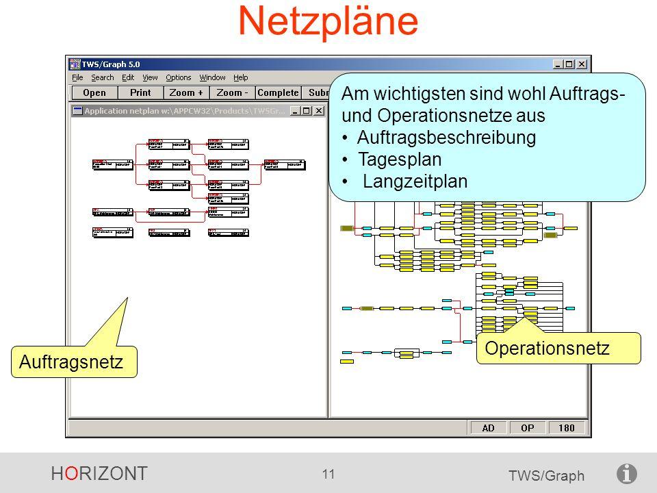 Netzpläne Am wichtigsten sind wohl Auftrags- und Operationsnetze aus