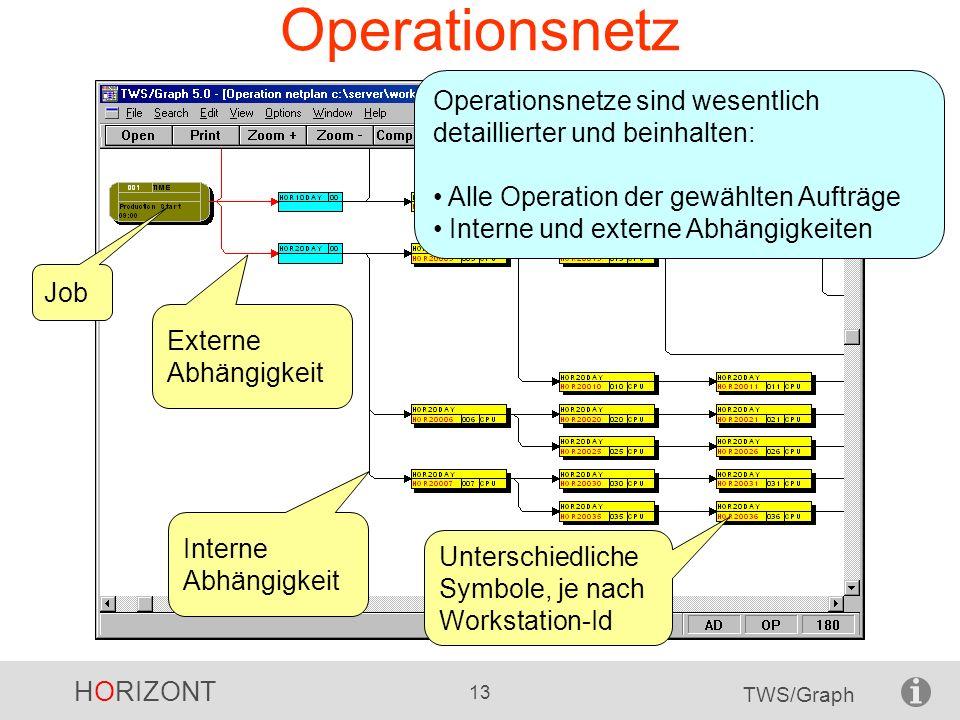 Operationsnetz Operationsnetze sind wesentlich detaillierter und beinhalten: Alle Operation der gewählten Aufträge.