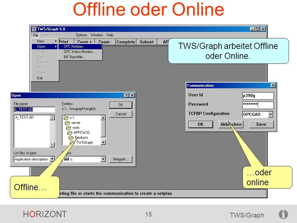 TWS/Graph arbeitet Offline oder Online.