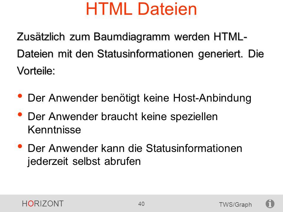 HTML Dateien Zusätzlich zum Baumdiagramm werden HTML-Dateien mit den Statusinformationen generiert. Die Vorteile: