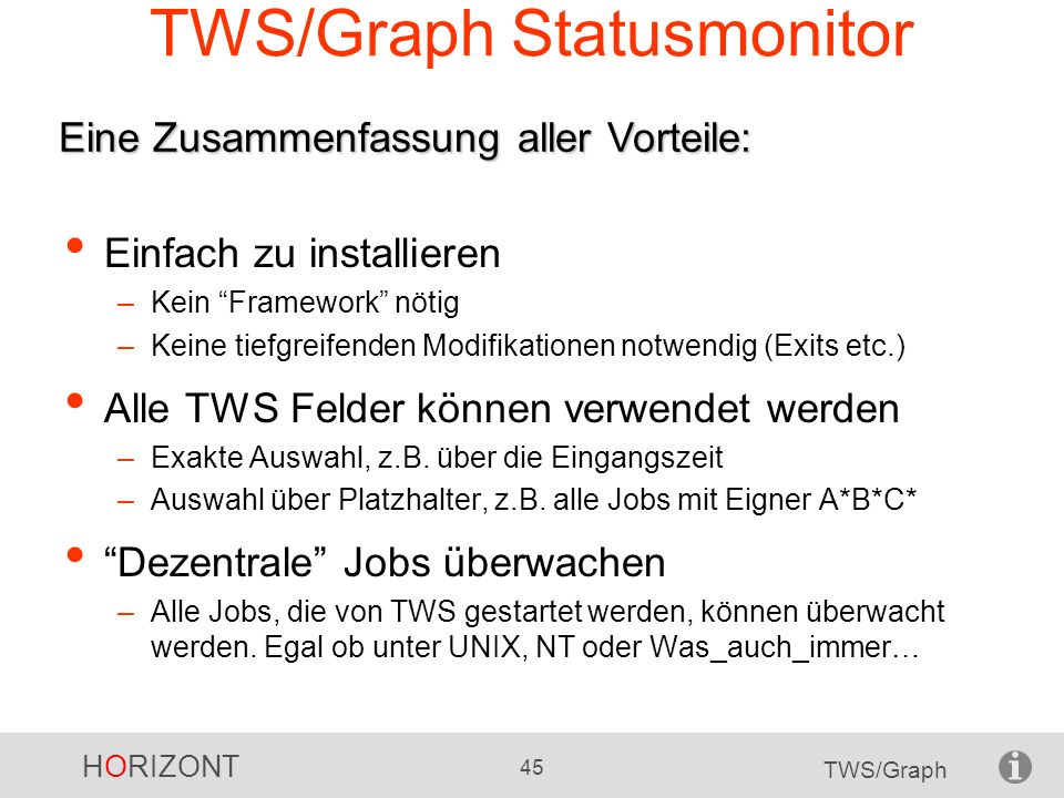 TWS/Graph Statusmonitor