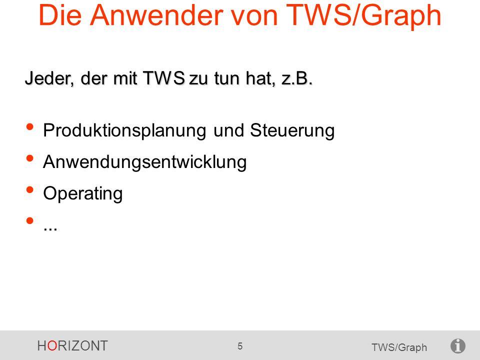 Die Anwender von TWS/Graph