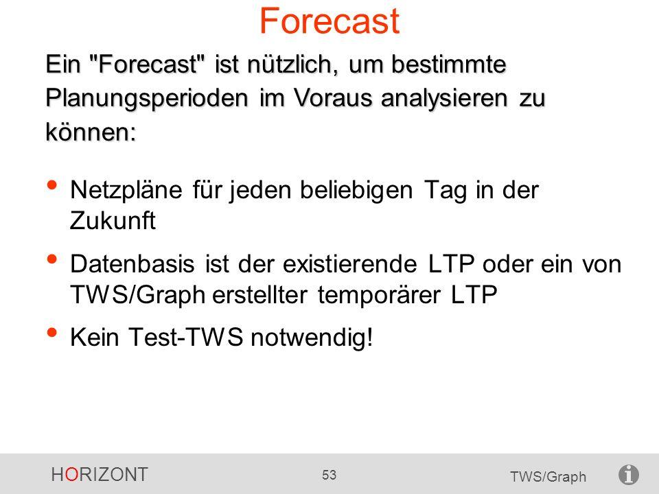 Forecast Ein Forecast ist nützlich, um bestimmte Planungsperioden im Voraus analysieren zu können: