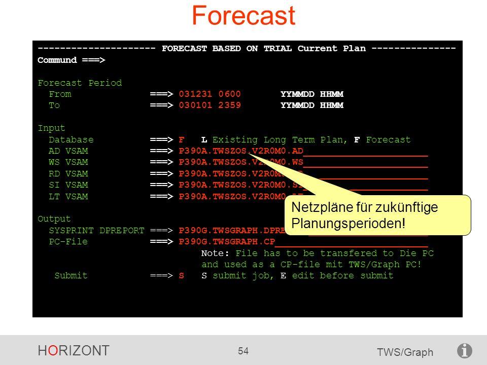 Forecast Netzpläne für zukünftige Planungsperioden!
